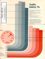 Traffic Safety '74; a Report on Activities Under the National Traffic Motor Vehicle Safety Act of 1966, and the Motor Vehicle Information and Cost Savings Act of 1972. January 1, 1974-December 31, 1974