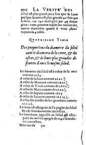 La vérité des sciences: contre les septiques ou Pyrrhoniens ...