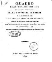 Quadro delle distanze milliarie tra ciascuna delle comuni della provincia di Chieti... alla Capitale della Sicilia Citeriore