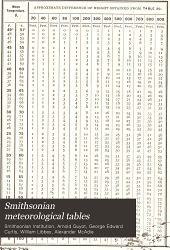 Smithsonian Meteorological Tables: Based on Guyot's Meteorological and Physical Tables