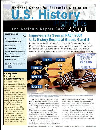 U S  History Highlights 2001 PDF