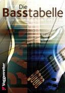 Die Basstabelle PDF