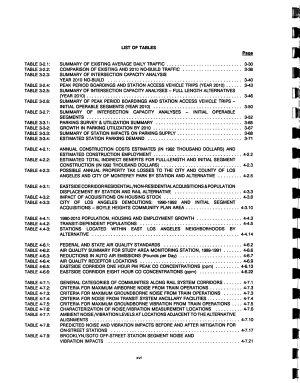 Los Angeles Metro Red Line East Side Corridor