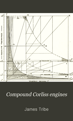 Compound Corliss Engines PDF
