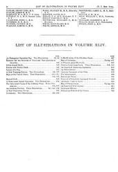 International Record of Medicine and General Practice Clinics: Volume 44