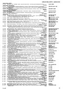 Index of Conference Proceedings Received PDF