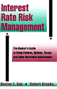 Interest Rate Swaps And Other Derivatives