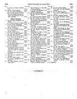 Marianum PDF