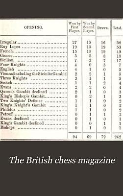 The British Chess Magazine PDF