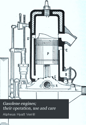 Gasolene engines; their operation, use and care: a comprehensive, simple and practical work treating of gasolene engines for stationary, marine or vehicle use ...