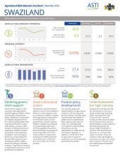 Swaziland: Agricultural R&D indicators factsheet
