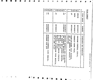 UTPS Reference Manual