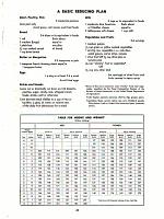 PTM  PDF
