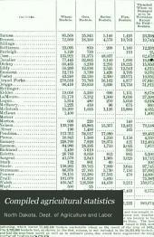 Compiled Agricultural Statistics