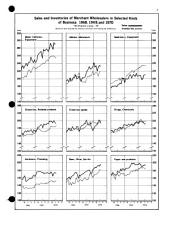 Current Business Reports: Monthly wholesale trade, sales and inventories, Issues 1-12