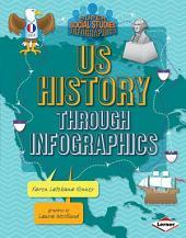 US History through Infographics