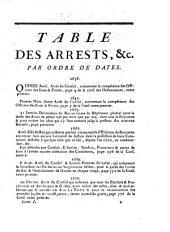 Dictionnaire raisonné des eaux et forêts ...