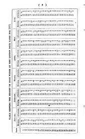 The British Almanac: Volume 38