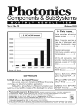 Photonics Components & SubSystems