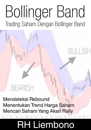 Buku Trading Saham dengan bollinger band