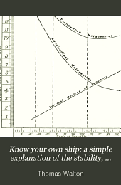 Know your own ship: a simple explanation of the stability, construction, tonnage and freeboard of ships
