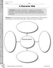 Literature: Themes Practice