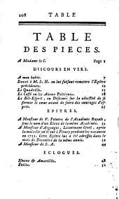 Pieces fugitives de monsieur S***.