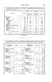 Statistical Tables Relating to British Self-governing Dominions, Crown Colonies, Possessions, and Protectorates