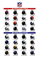 2005 NFL Record   Fact Book PDF