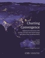 Charting Convergence