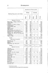 Tabular Statements of the Census Enumeration, and the Agricultural, Mineral and Manufacturing Interests of the State...: Also Alphabetical List of the Soldiers and Sailors of the Late War Residing in the State June 20, 1885, Part 2