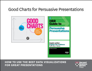 Good Charts For Persuasive Presentations