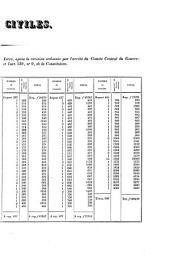Budget des dépenses et services de la dette publique ; des dotations ; des départemens de la justice, des affaires étrangères, de la marine et des finances ; et des remboursemens, restitutions et non-valeurs: pour l'exercice 1832