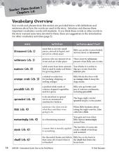 How to Eat Fried Worms Vocabulary Activities