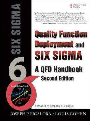 Quality Function Deployment and Six Sigma  Second Edition PDF
