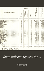 State Officers' Reports for ...