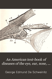 An American text-book of diseases of the eye, ear, nose, and throat