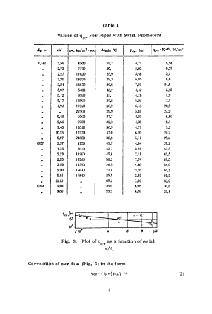 Heat Transfer  Soviet Research PDF