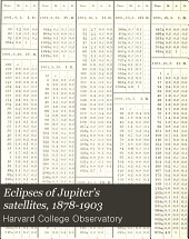 Eclipses of Jupiter's Satellites, 1878-1903