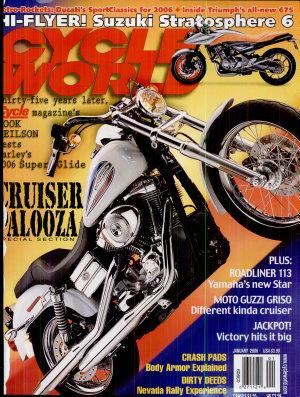 Cycle World Magazine PDF