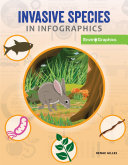 Invasive Species in Infographics