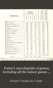 Encyclopedia of Games: Including All the Indoor Games Played at the Present Day, [etc.].