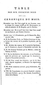 La Chronique du mois: ou, les cahiers patriotiques, Volume2