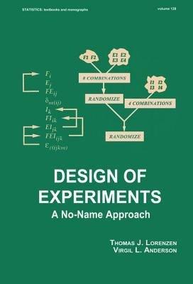 Design of Experiments PDF