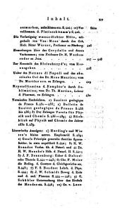 Archiv für die gesammte Naturlehre: Band 20