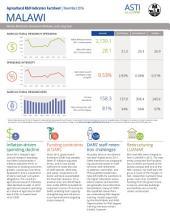Malawi: Agricultural R&D Indicators Factsheet
