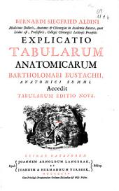 Bernardi Siegfried Albini ... Explicatio tabularum anatomicarum Bartholomaei Eustachii, anatomici summi: accedit tabularum editio nova