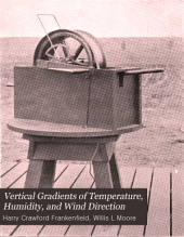 Vertical Gradients of Temperature, Humidity, and Wind Direction: A Preliminary Report on the Kite Observations of 1898