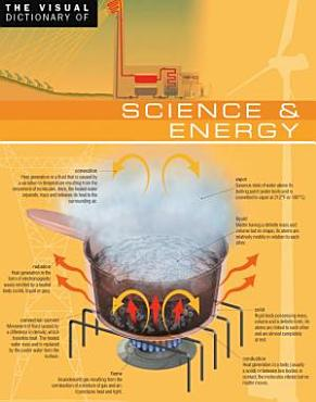 The Visual Dictionary of Science   Energy   Science   Energy PDF