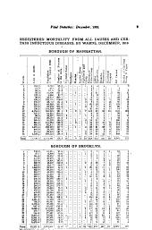Monthly Bulletin: Volumes 7-8